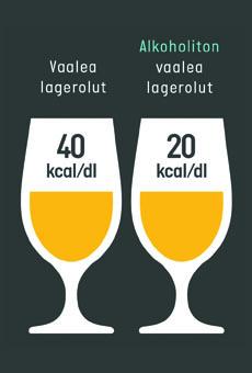 Vähäalkoholisten ja alkoholittomien juomien valinta juhliin on helppoa näiden vinkkien avulla.