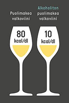 Alkoholin Kalorit